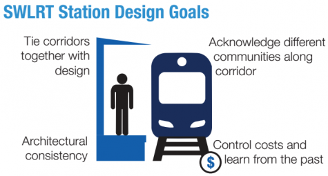 Light rail project releases station plans