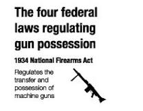 Gun violence requires action