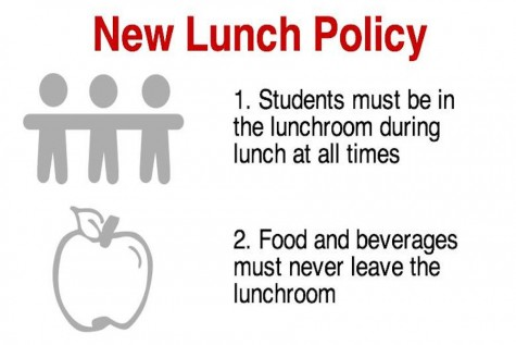Food to stay in the lunchroom
