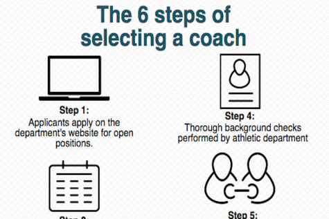 Opportunity knocks for coaches