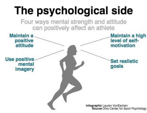 Athletes train to grow mentally