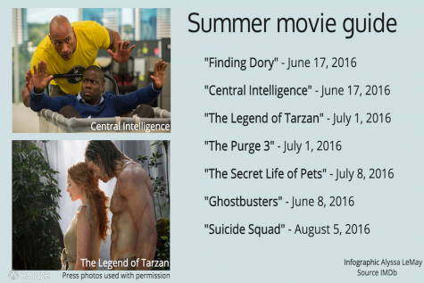 Hot flicks to watch this summer