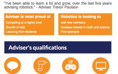 Meet the Robotics adviser
