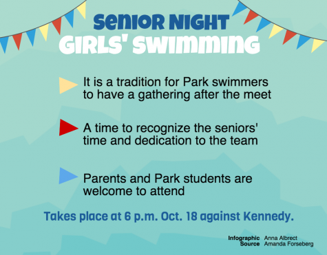 Girls' swim team honors seniors
