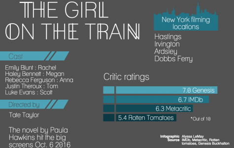 'Girl on the Train' movie offers underlying differences to the book