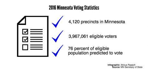 Volunteers engage in voting process