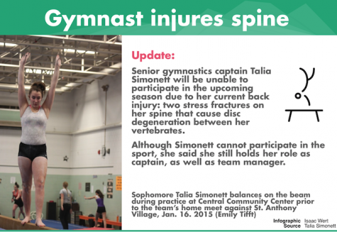 Injury keeps gymnastics captain from participating