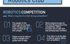 Robotics team prepares for spring competition