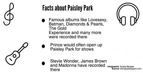 Paisley Park opens for tours