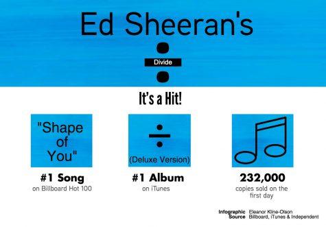 Sheeran lovers united in love of  ÷