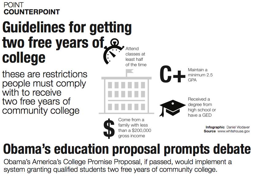Obama%E2%80%99s+education+proposal+prompts+debate