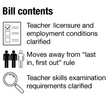 Learning should not be standardized