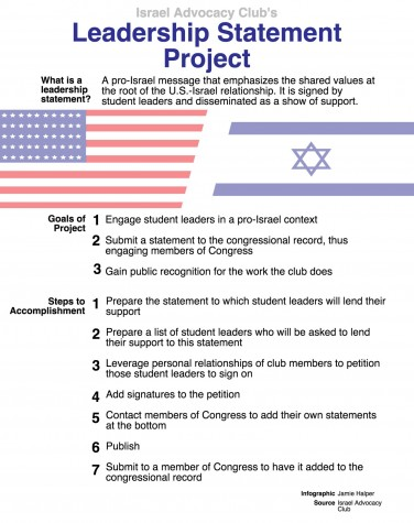 israel-advocacy-club-cycle-5-new