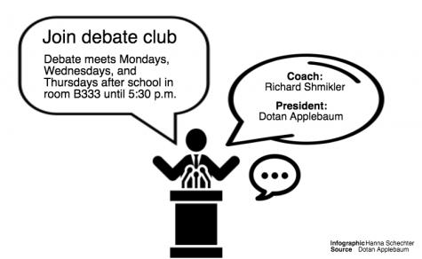 Debaters travel to improve skills