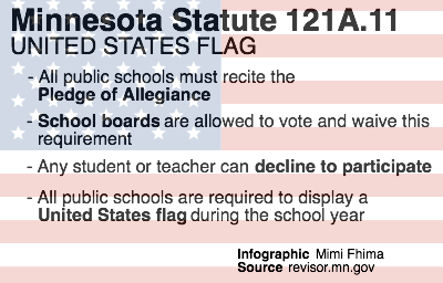School implements U.S. flag statute