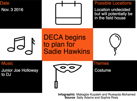 What to know about this year's Sadie Hawkins dance