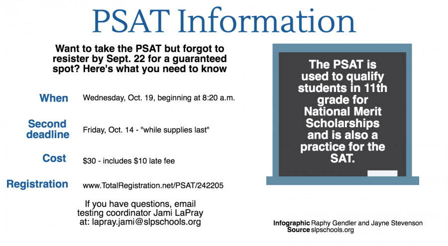 What to know about the upcoming PSAT