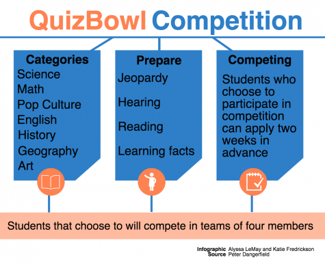 Quiz Bowl adviser finds passion