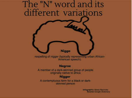 What Is Nigga Mean