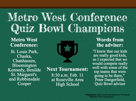 Quiz Bowl team wins Metro West Conference
