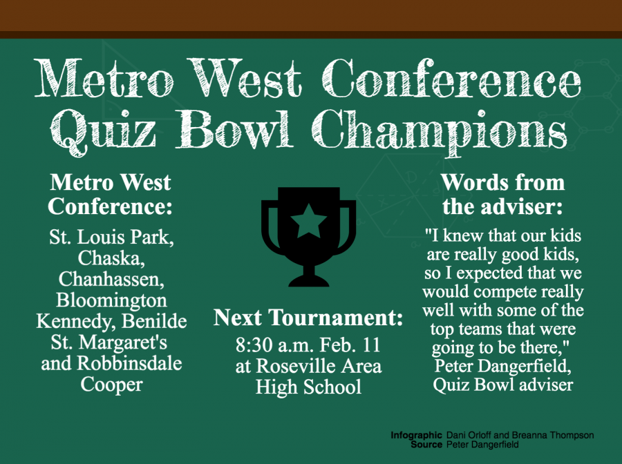Quiz+Bowl+team+wins+Metro+West+Conference