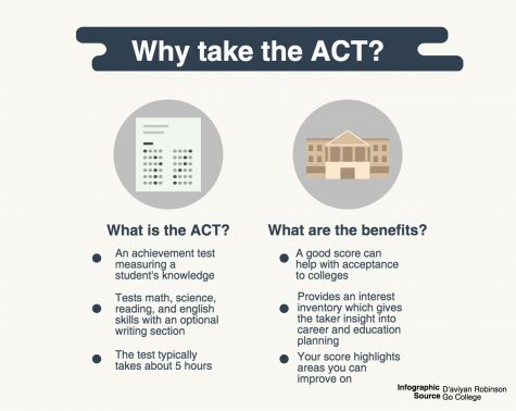 Free ACT opportunity offered for juniors