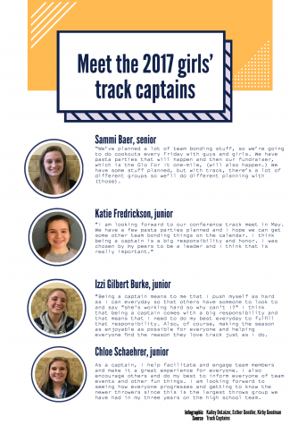 Meet the 2017 girls' track captains