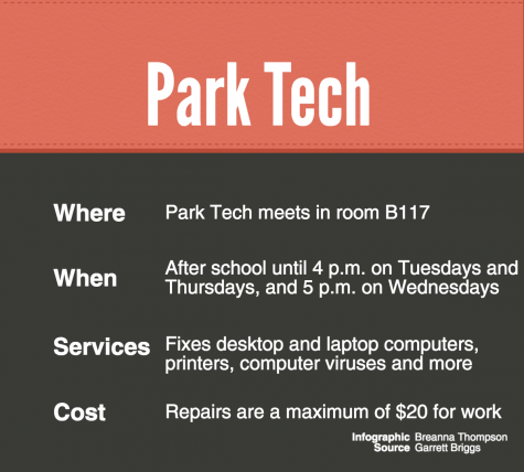 Park Tech struggles with advertising, laptop computer services