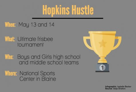 Girls' ultimate to participate in tournament