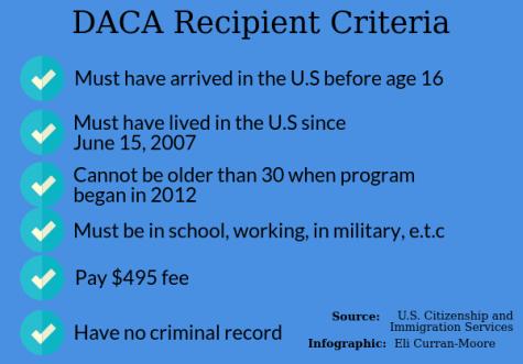 Ending DACA would undermine American values