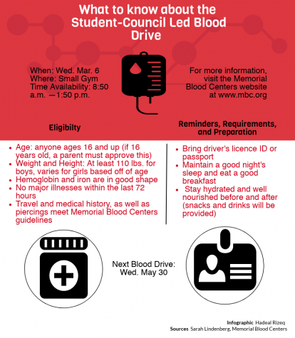 Facts about the Student Council Blood Drive