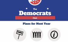 Democrats club wraps up