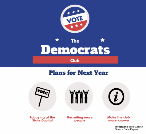 Democrats club wraps up