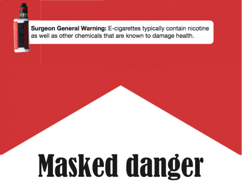 Popular vaporizers present unrecognized risks