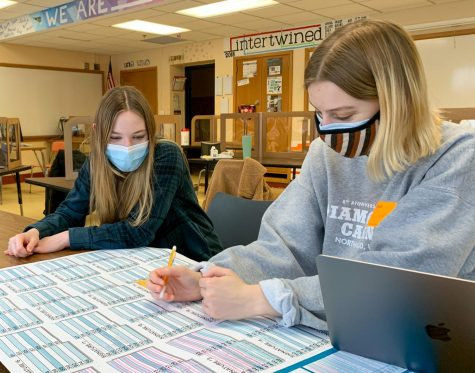 Seniors Emma Heinzen and Anna Jensen work on a yearbook layout Feb. 1. A select few Echowan editorial staffers have came into the building to work on the yearbook. Otherwise, the yearbook runs virtually.